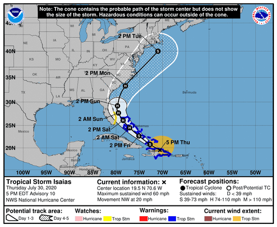 The forecast track of Tropical Storm Isaias shows it strengthening into a hurricane as it moves up the U.S. East Coast over the next few days.