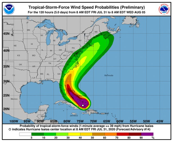 The predicted wind speeds of Hurricane Isaias as it travels up Florida's coast.