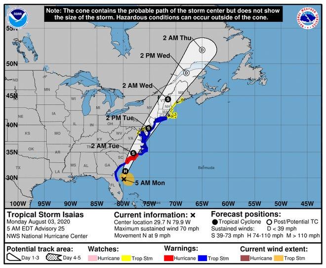 Tropical Storm Isaias 5 a.m. Aug. 3, 2020