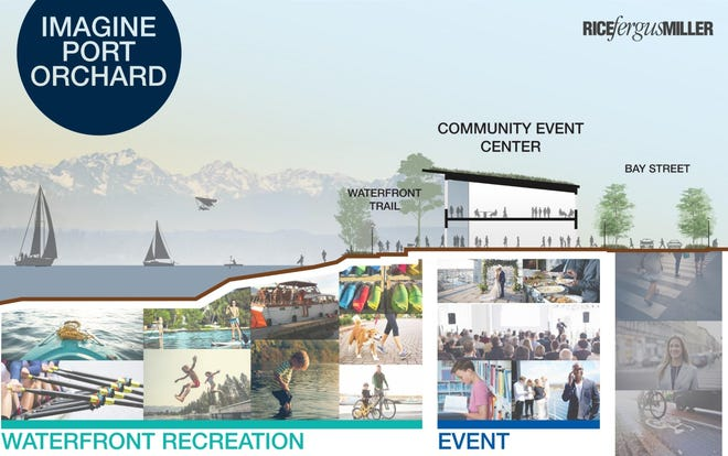 Rice Fergus Miller architects of Bremerton has been hired by the city of Port Orchard to design a multi-purpose community events center on the waterfront, shown here in a conceptual image.