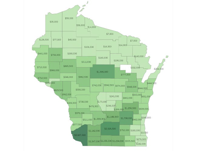 Grant County received the most payments for the most applicants in the WI Farm Support Program with $2.6 million going to 745 farms.