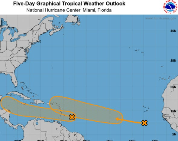 After a brief break, the tropics are coming back to life as we approach peak season. [National Weather Service]