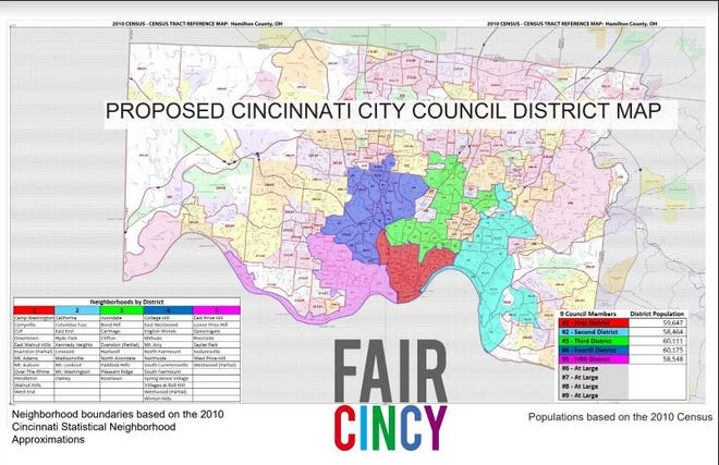 Fair Cincy wants some members of Cincinnati City Council to represent geographical districts.