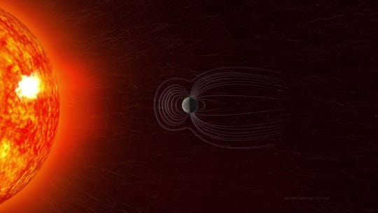 Ejection of a coronal mass from the Sun affecting the Earth.  The image is not to scale.
