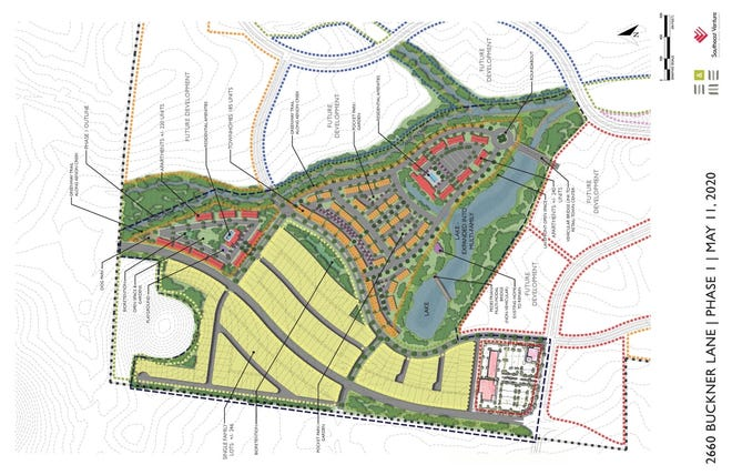 Phase 1 of the 775-acre Buckner Lane mixed-use development at Alexander Farm will include approximately 230,000 square feet of retail space, as well as roadway alignments at Buckner Lane to intersect with Thompson Station Road.