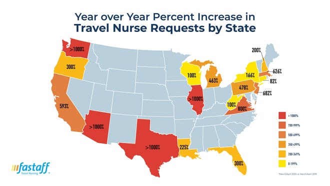 Travel Nurse Requests by State