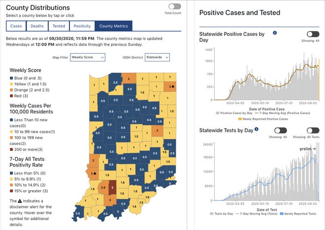 Thursday marked the debut of ISDH's color-coded map assessing key metrics in the ongoing COVID-19 pandemic. ISDH assigns counties scores based on the number of new cases per 100,000 residents and the percentage of positive COVID-19 tests.