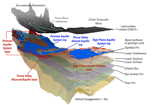 A 3D map of the Pecos Slope region's underground aquifer system which will be expanded to include all aquifer systems in the Delaware Basin.
