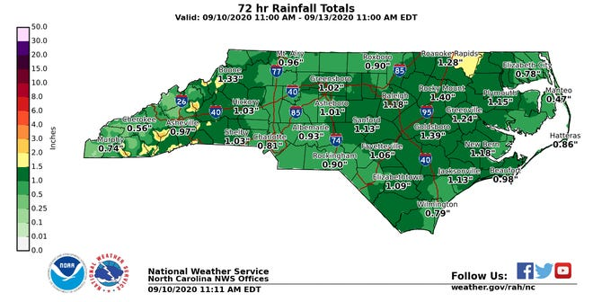 Rainfall totals in the Cape Fear region shouldn't be excessive, but showers could pop up any time over the next few days. [National Weather Service]