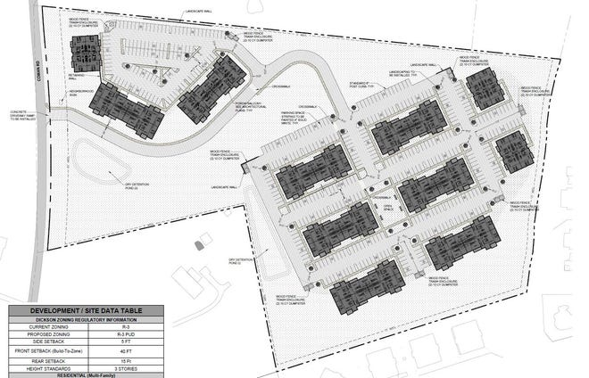 Preliminary master plan of apartments proposed for Cowan Road in Dickson.