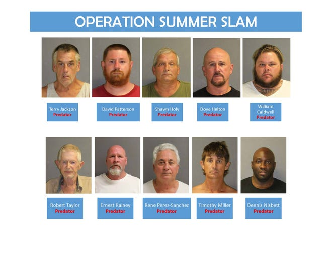 Volusia sheriff's officials said deputies and detectives, over a two-month joint effort, visited all 118 registered sexual predator in Volusia County. Dozens were arrested for failing to meet registration requirements.