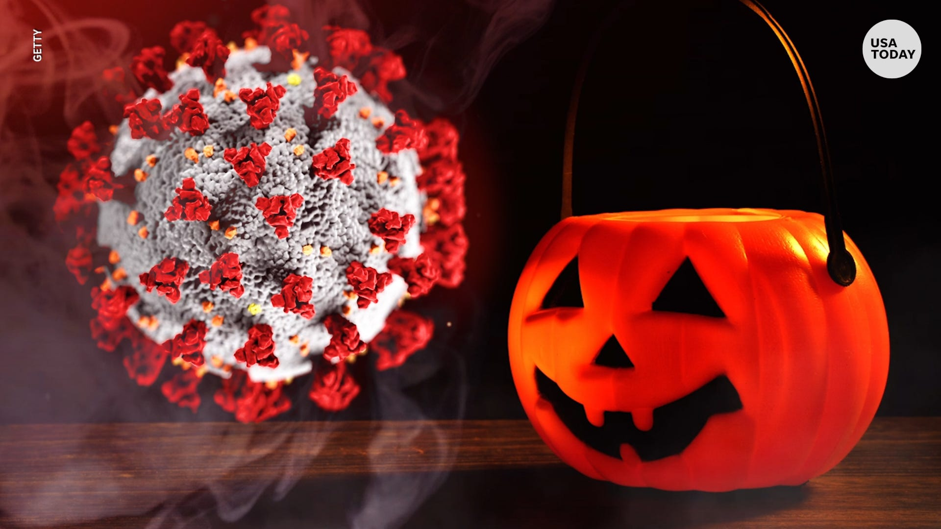 Halloween Date 2020 Usa COVID news: CDC, Halloween; US deaths surpass 200,000; KN95 masks