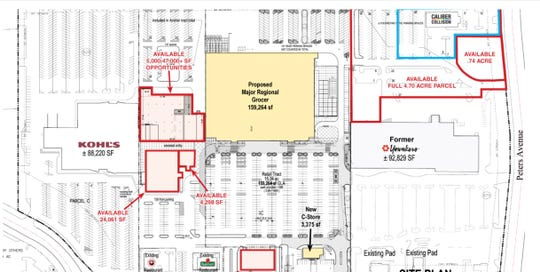 A layout of the Forest Mall property shows areas of potential redevelopment, with a major regional grocer as an anchor.