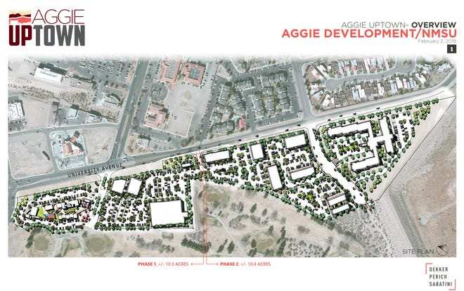 A site plan  for Aggie Uptown shows the planned development of the 36-acre area east of the I-25.