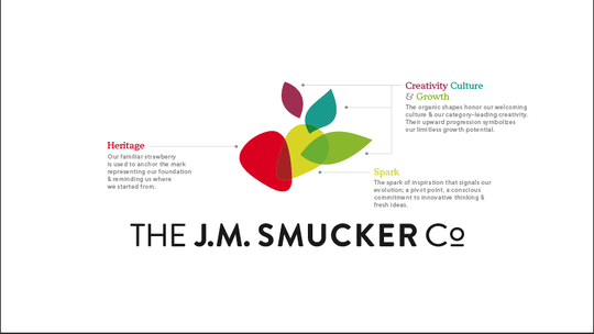 J.M. Smucker Co., the $7.8 billion food company based in Orrville, Ohio, unveiled a new corporate logo and branding identity intended to better reflect the company as it is  now and where it will be in the future.