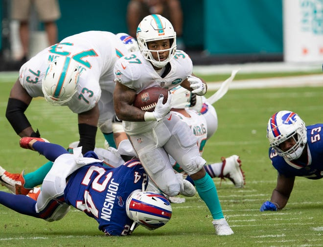 Dolphins running back Myles Gaskin ran for 46 yards and a 6.6 average against the Bills on Sunday.
