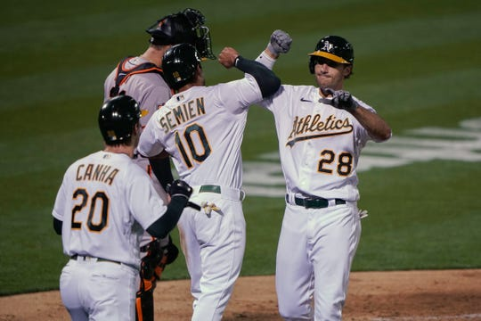 Athletics 1B Matt Olson celebrates with SS Marcus Semien after hitting a home run against the Giants.