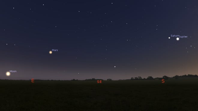 Night sky on Halloween night, with the blue moon, Mars, Jupiter and Saturn marked for reference.