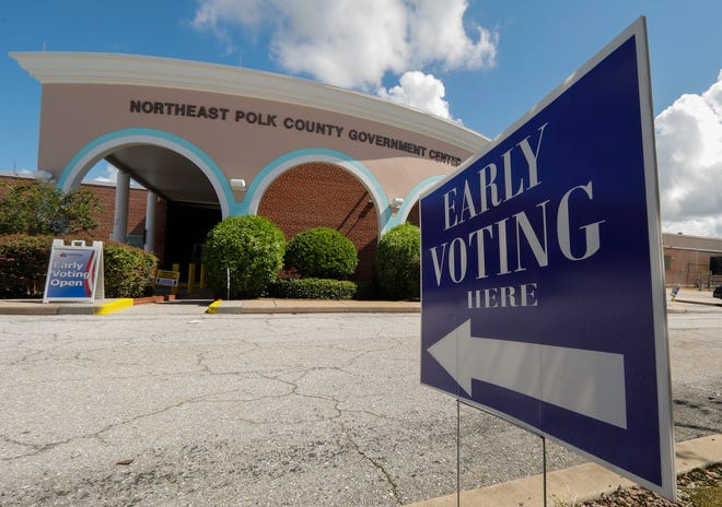 Early voting signs at the Northeast Polk County Government Center in Winter Haven prior to the August primaries. Early voting for the November general election begins Oct. 19.