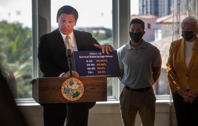 Gov. Ron DeSantis shows a card stating COVID-19 survival rates by age group as he announces Phase 3 openings at a news conference in St. Petersburg on Friday. DeSantis lifted all restrictions on restaurants and other businesses in a move to reopen the state's economy despite the spread of the coronavirus. A new poll finds that 50% of Florida voters support the move, while 43% oppose it.