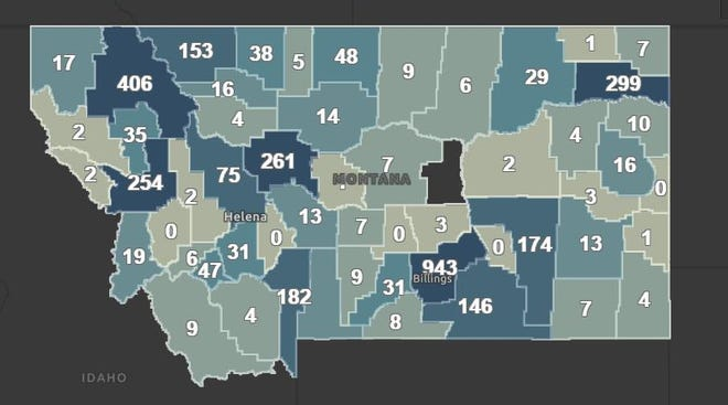 Montana gained 306 new COVID-19 cases on Monday.