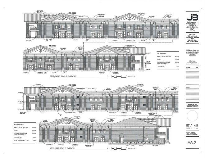 Site plans for the new Wilkes Lane Elementary School have been approved by Spring Hill before city planners. The new school is expected to open in the fall of 2022 and will enroll approximately 850-900 students. (Courtesy graphic)