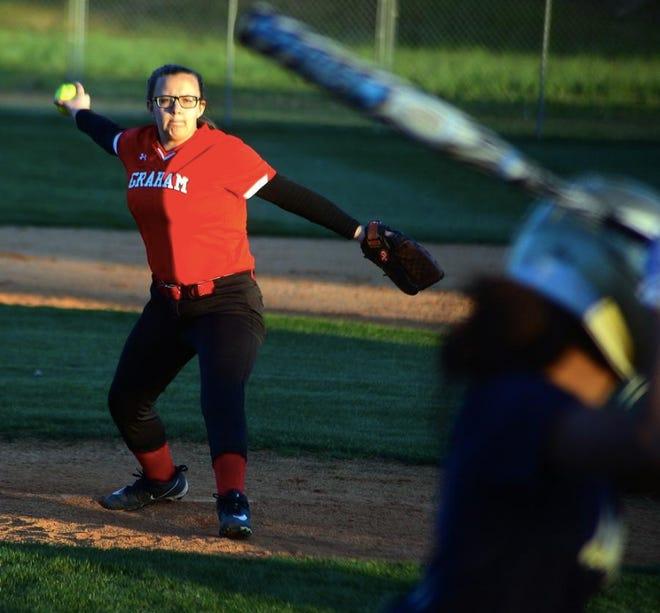 Graham pitcher Sierra Martin hurls the ball to Cummings High School's Brianna Wilkins.