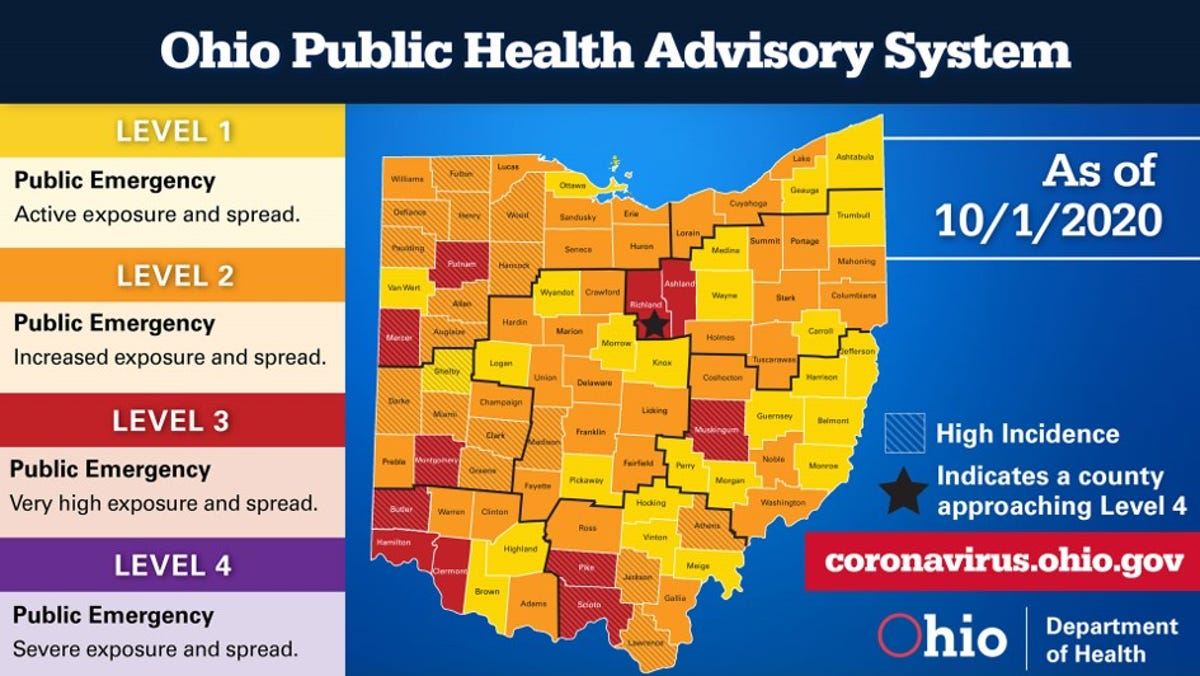 Ohio Covid 19 Color Map 11 Counties Red On Oct 1 Coronavirus Map