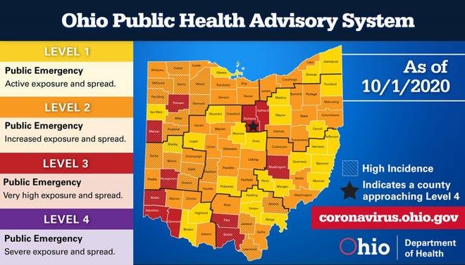 Ohio Public Health Advisory System coronavirus map, Oct. 1, 2020.