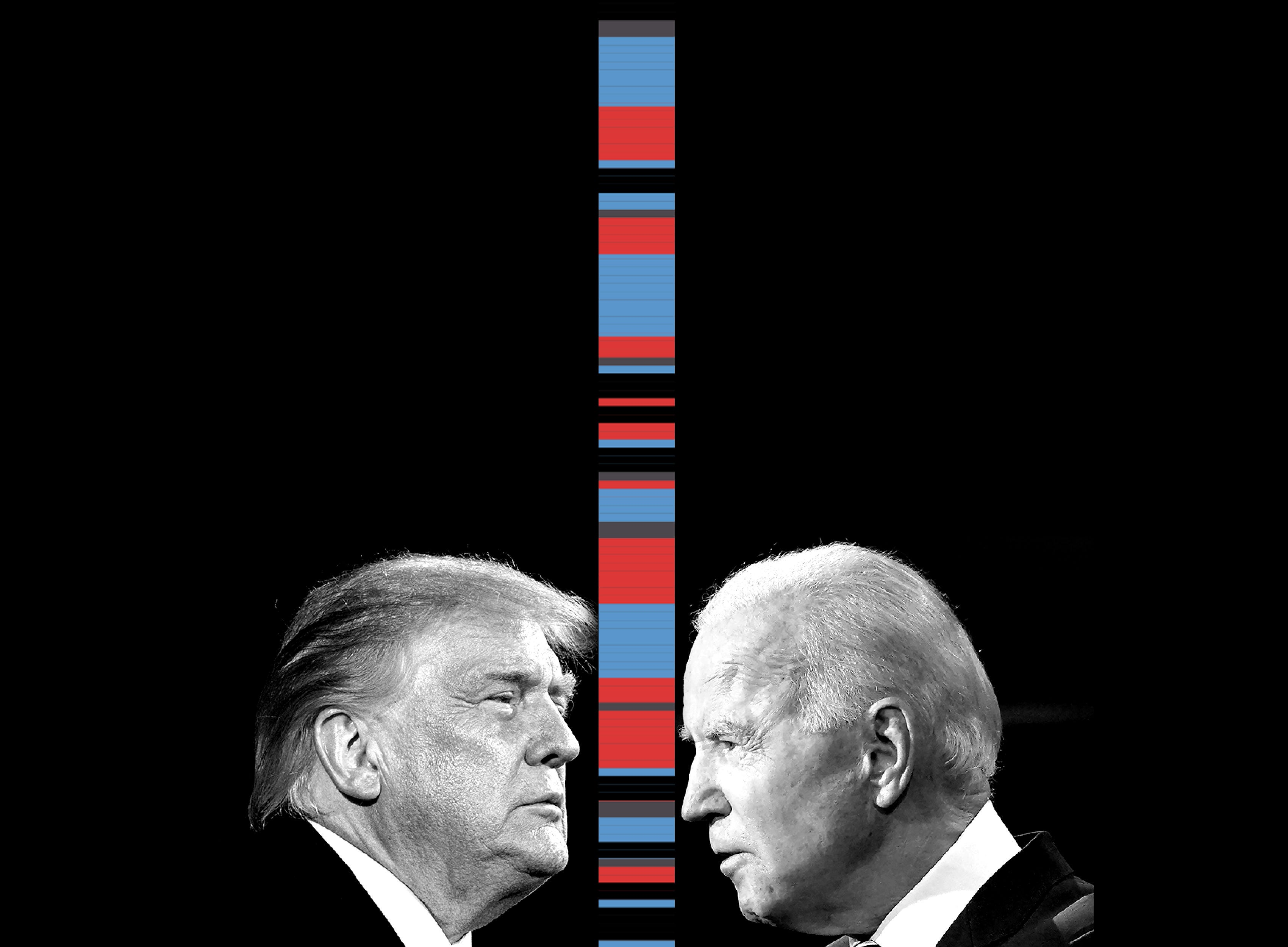 How Biden and Trump compared in the final presidential debate
