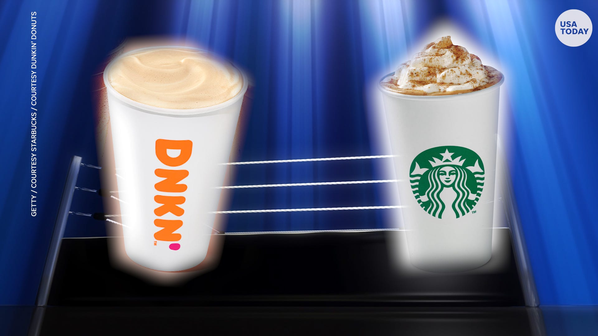 Dunkin' Brands discussing deal to go private in sale to Inspire Brands