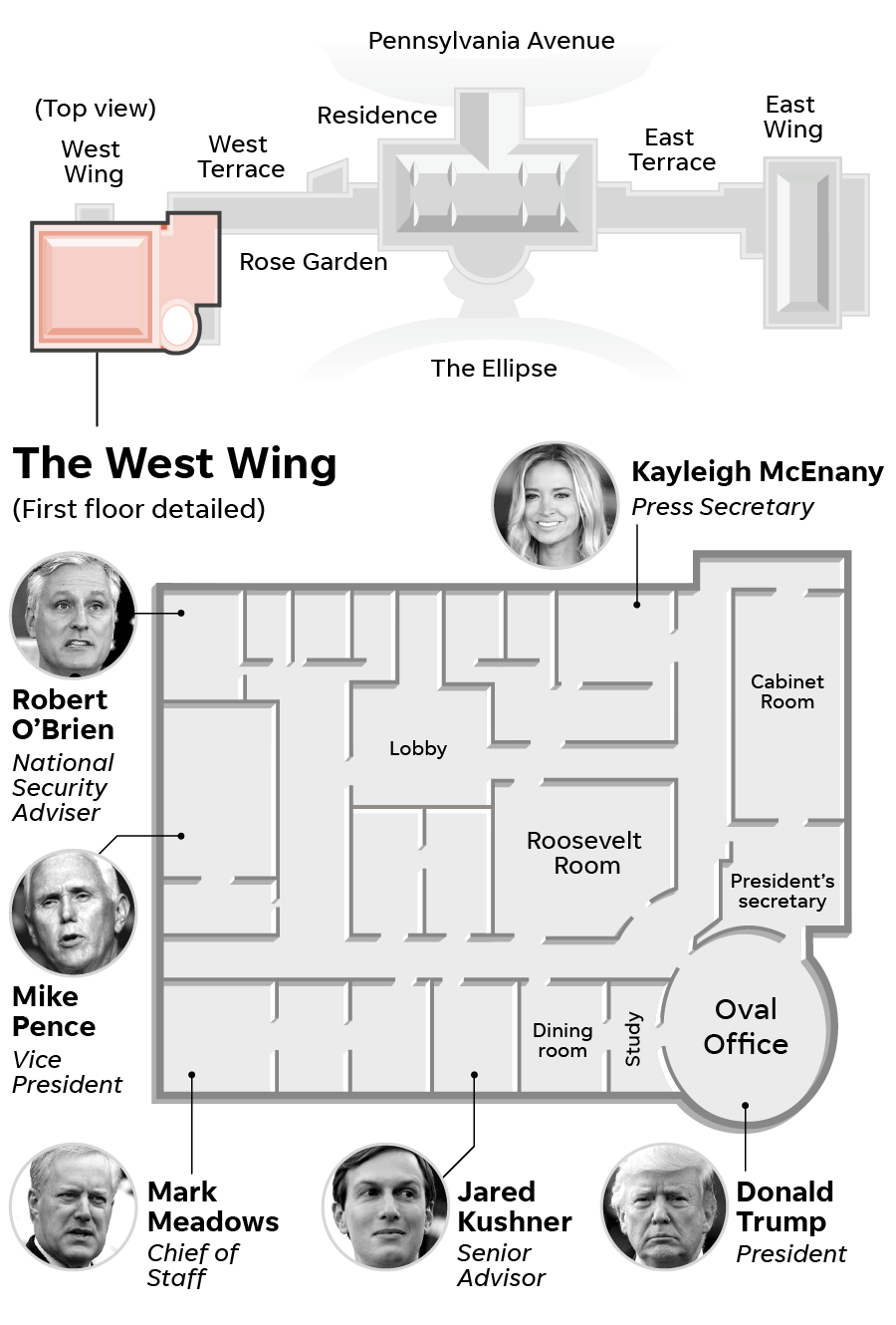 West Wing detail