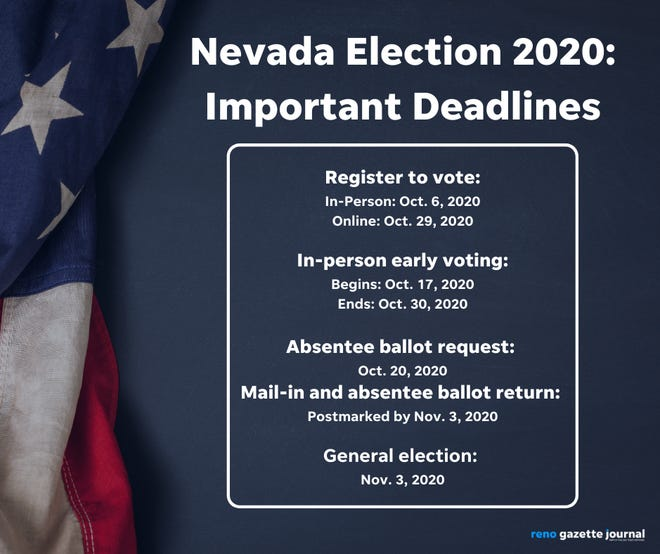 Nevada Election 2020: Key deadlines for voting this year.