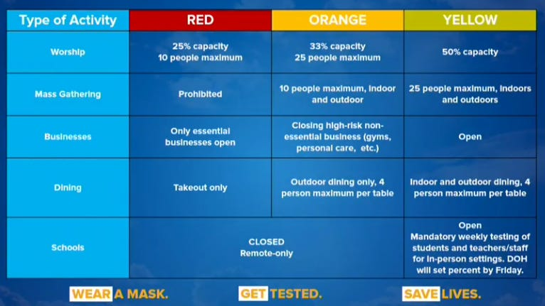 COVID microclusters in NY: What the red, orange and yellow zones mean