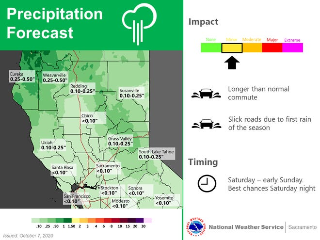 Rain may come Saturday in the valley.