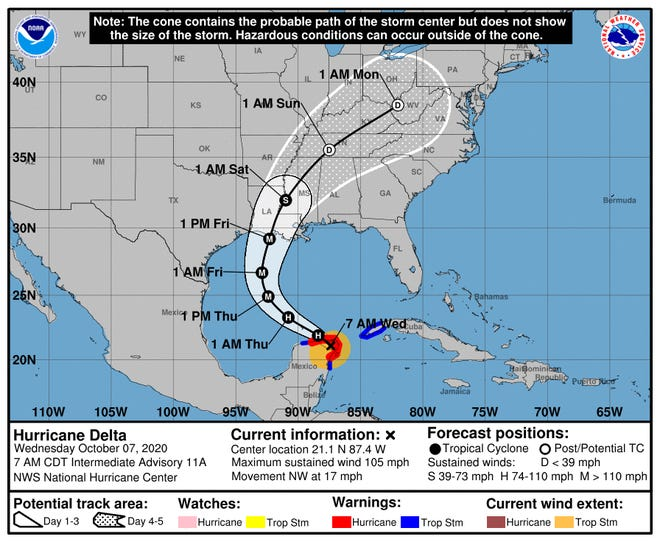 The predicted forecast path of Hurricane Delta shows it curving into the U.S. Gulf Coast as a major hurricane by Friday.