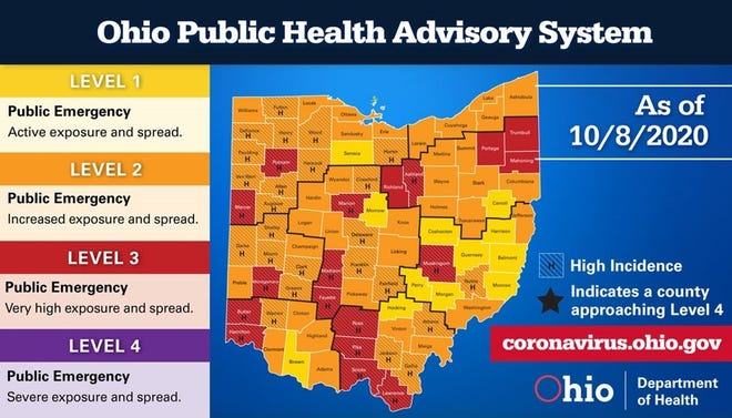 Ohio COVID-19 Public Health Advisory System, Oct. 8