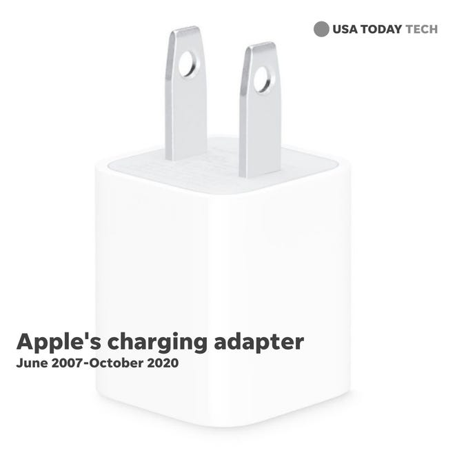 Iphone 12 New Models Won T Have Power Adapter Headphones