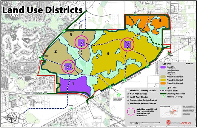 The proposed districts to the 2,800-acre Welaunee Arch would include the Northeast Gateway District, West Arch District, North Arch District, Conservation Design District and the Residential Reserve District, each with its own development pattern of mixed use, neighborhood and residential.