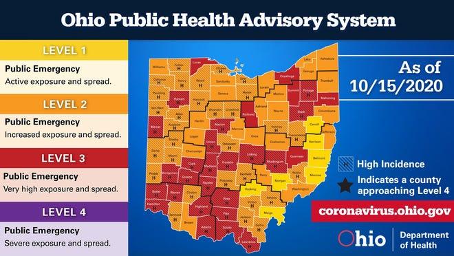 Ohio Public Health Advisory System, Oct. 15, 2020