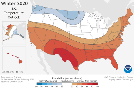 NOAA's 2020-21 winter temperature outlook predicts warmer-than-normal temperatures for most of the southern and eastern U.S. (in red and orange). Only the northern Plains and Northwest (in blue) should be cooler-than-average.