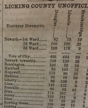 Partial Licking County election presidential election results from 1860.