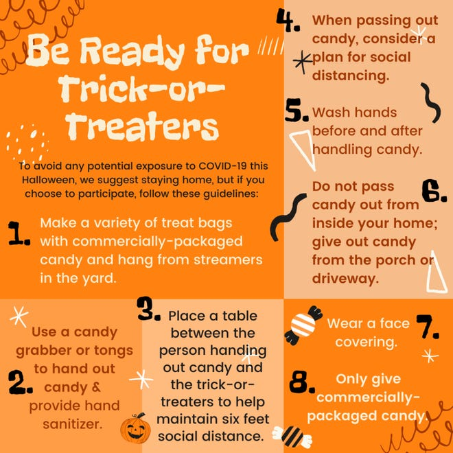 Tips for keeping Halloween safe this year.
