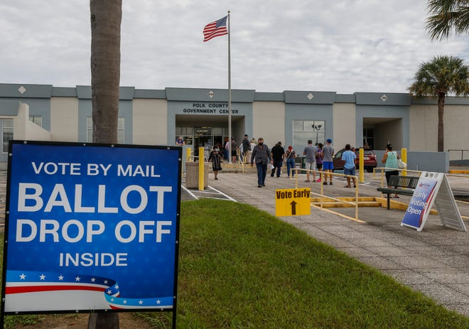 As of Monday, the Florida Division of Elections reported that 161,706 Polk County residents had either cast their ballot by mail or in-person at early voting sites. That's 34.2% of the 473,154 registered voters in the county.