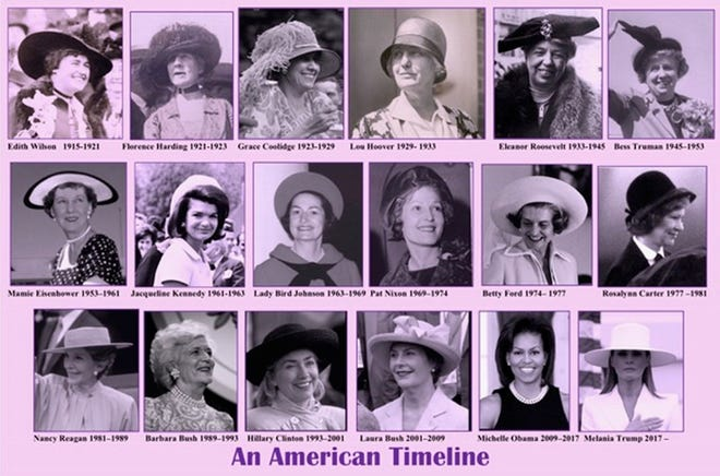 A timeline of the First Ladies from 1915-2016.