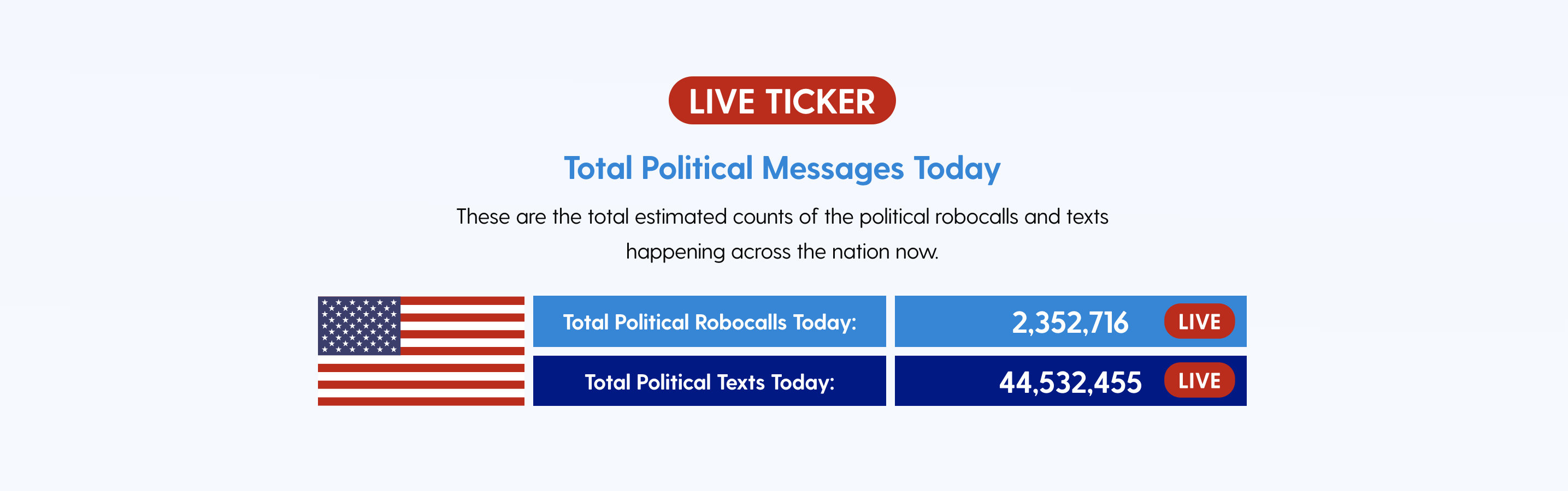 Election 2020: How to make political texts stop blowing up your phone