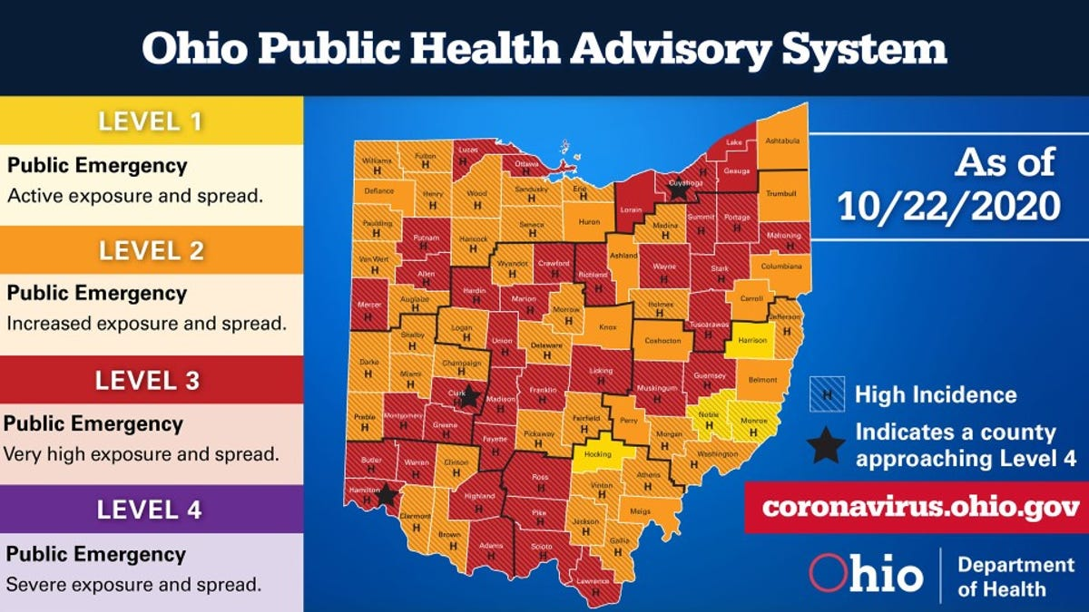 Nearly All Ohio Counties Are Red Or Orange In Coronavirus Map