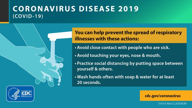 Visit www.cdc.gov/coronavirus for additional COVID-19 safety guidelines.