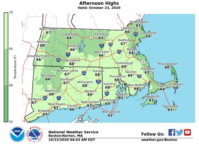 The temperature should approach 70 Friday but cooler air moves into the region late Saturday, bringing more autumn-like temperatures. (National Weather Service)