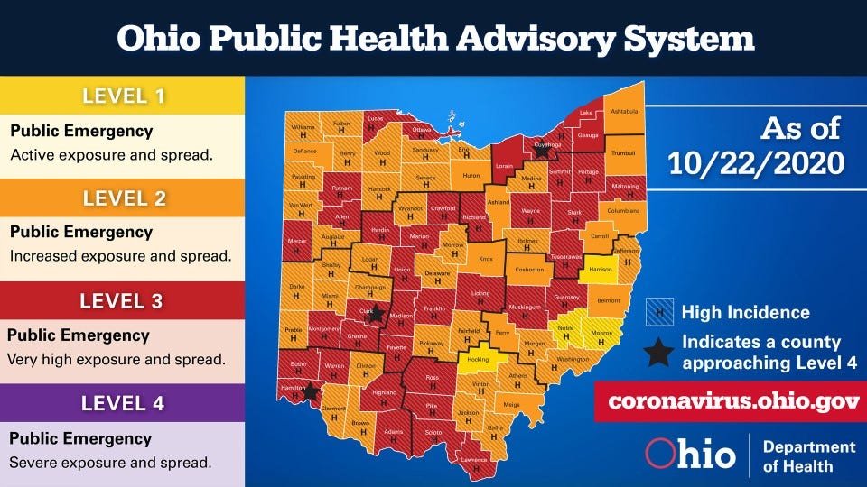 Red To Purple What To Know About Counties On Ohio S Covid 19 Heat Map